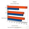 acer-aspire-m3-581ptg-benchmark-g2